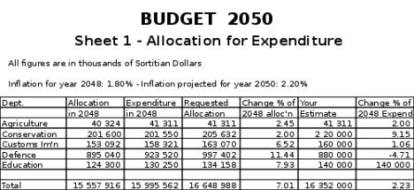 budget_sht_1
